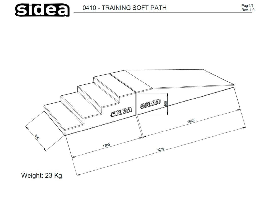 0410- TRAINING SOFT PATH