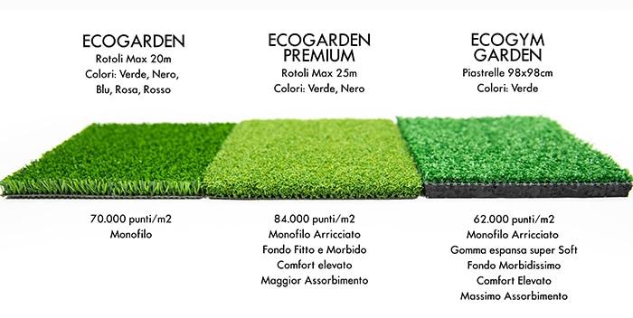 ecogarden confronto-1